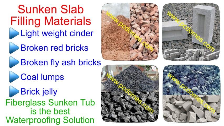 slab filling,waterproofing for slab,fiberglass waterproofing,Concrete Bathroom Toilet Leakage Waterproofing,Gel Coated Fiberglass Sunken Tub Is the best Waterproofing Solution