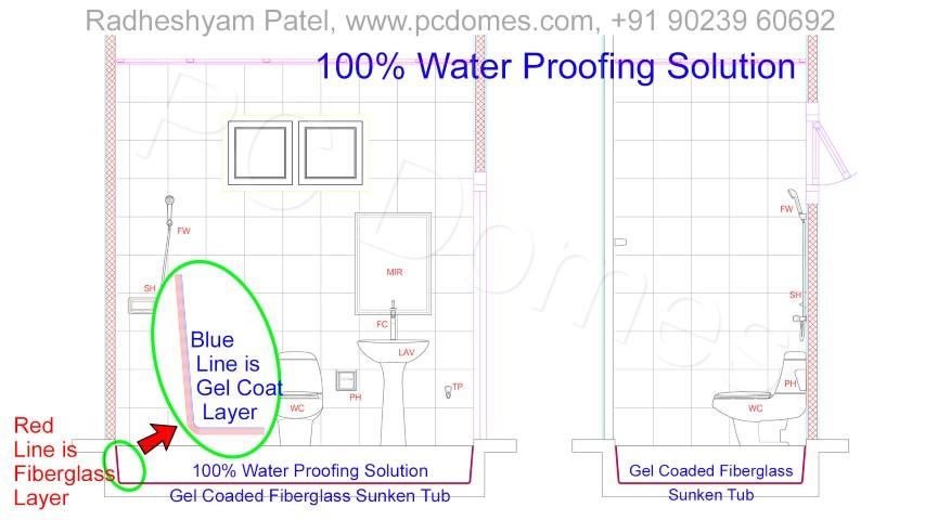 Rcc slab concrete,wc roof guard,fibreglass mesh,Concrete Bathroom Toilet Leakage Waterproofing,Gel Coated Fiberglass Sunken Tub Is the best Waterproofing Solution